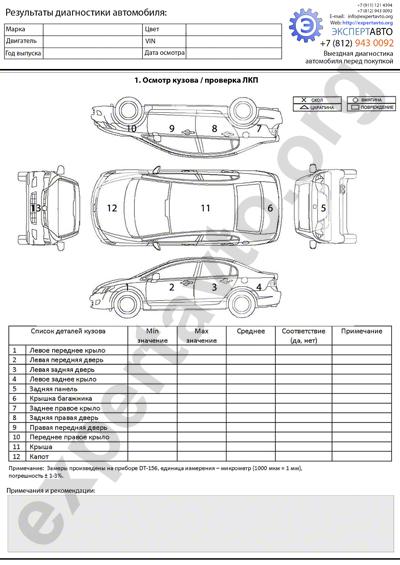 Как оформить приходный ордер на покупку автомобиля физическому лицу